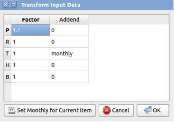 Obrázek 4: Dialogové okno Transformace vstupních dat